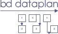 BD Dataplan